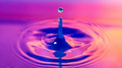 Photo of Wat kost een waterontharder?